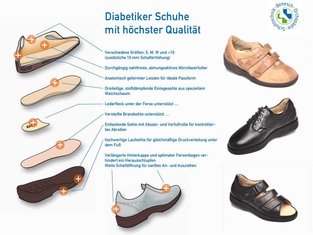 diabetikerschuhe